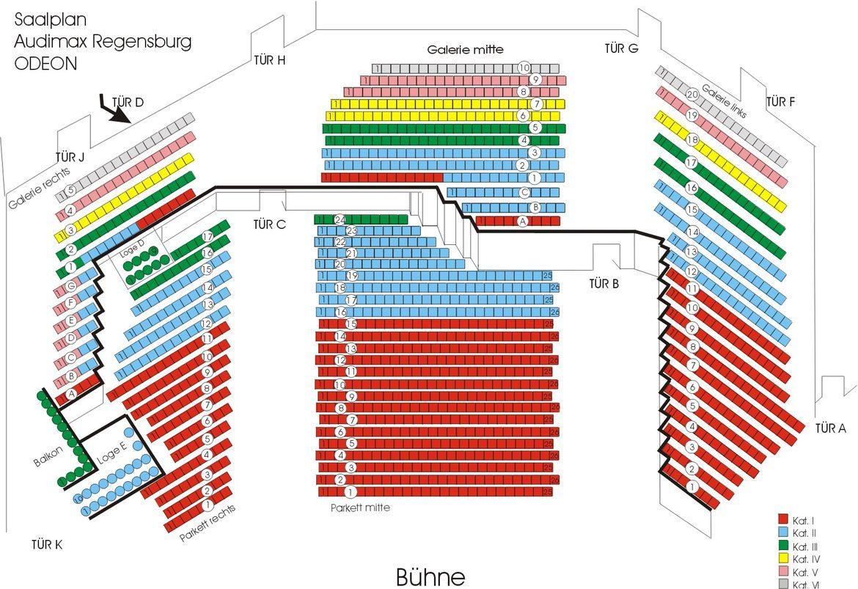 Konzertsaal: Odeon Concerte Regensburg